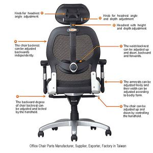office chair parts pb mf
