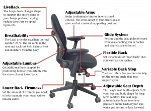 office chair parts steelcase leap v