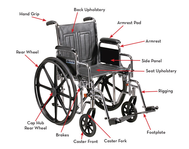 Wheel Chair Parts Top Blog For Chair Review